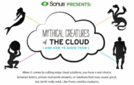 Sonus räumt mit gängigen Cloud-Mythen auf und stärkt seine Führungsposition