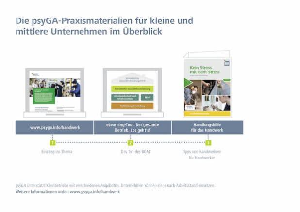Quelle: c/o neues handeln GmbH
