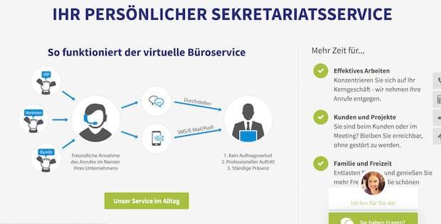 Bild von 11880 Solutions AG startet mit Sekretariatsservice für Unternehmen: Jetzt das BackOffice bequem und günstig auslagern