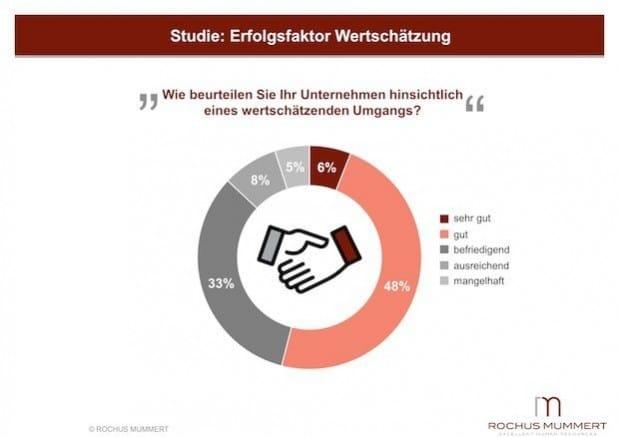 Quelle: corpNEWSmedia/Rochus Mummert Beteiligungs- und Dienstleistungs GmbH
