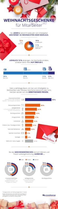 Quelle: MMK Markt- & Medien-Kommunikation GmbH