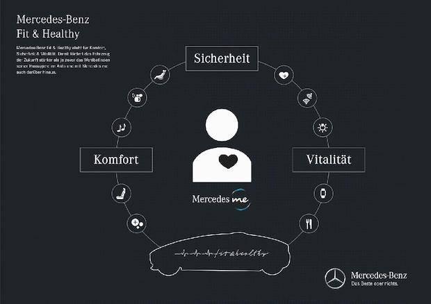 """Bild von Mercedes-Benz """"Fit & Healthy"""":  Komfort wird noch intelligenter"""