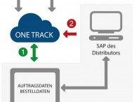 Transportmanagement ONE TRACK: ROI nach einem Jahr und 80 Prozent weniger Kundendienstanfragen