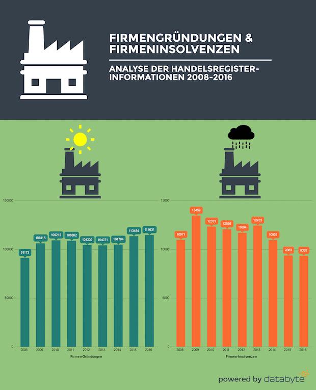Photo of Deutsche Wirtschaft geht gestärkt ins neue Jahr