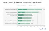 Studie zur Industrie 4.0: Wissenslücken der Führungskräfte bremsen digitale Transformation aus