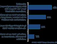Europäische Versicherungen legen das Fundament für neuen Innovationsschub