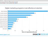 Erfolgskongress im Internet zeigte wie wichtig eMail-Marketing ist