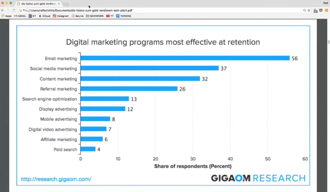 Ralf Schmitz belegte, dass das effektivste Marketing nur mit eMail-Kundenbindung funktioniert. (Screenshot www.erfolgskongress.de - Vortrag Ralf Schmitz)