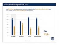 Der deutsche Mittelstand hat Online-Betriebsmittelkredite bereits mehrheitlich auf dem Schirm