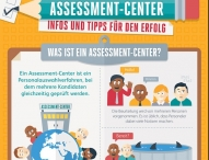So meistern Sie ein Assessment Center mit Bravour