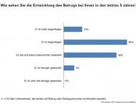 Checkliste: So minimieren Onlinehändler das Risiko von Zahlungsausfällen