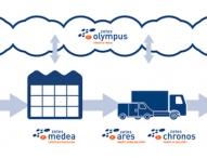 LogiMAT 2017: Zetes zeigt Collaborative Supply Chain Lösungen inklusive Weiterentwicklungen