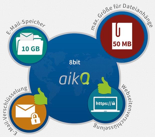 Photo of E-Mail Dienst aikQ: Solider Sicherheitsanbieter mit Nachholbedarf