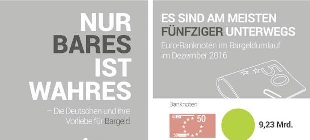 Photo of Nur Bares ist Wahres: Studie belegt – Deutsche lieben ihr Bargeld