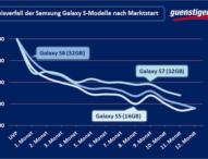 Schneller Wertverlust beim Samsung Galaxy S8 erwartet