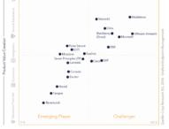 UEM wird zum zentralen Management-Werkzeug für digitale, mobile Arbeitsplätze