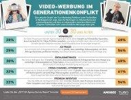 Video-Werbung im Generationenkonflikt