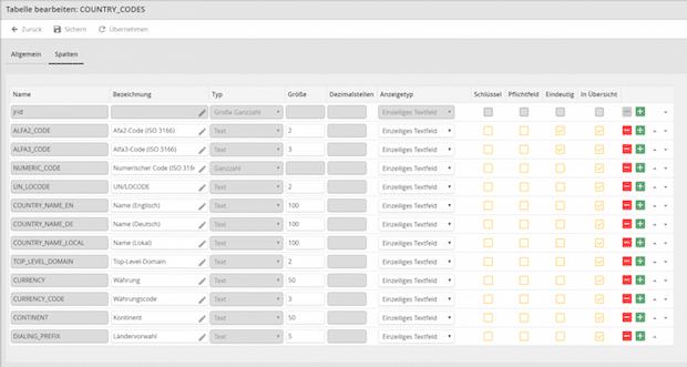 Photo of JobRouter® 4.1: Erweiterte Prozess-Automatisierung & neues Modul für integriertes Stammdaten-Management
