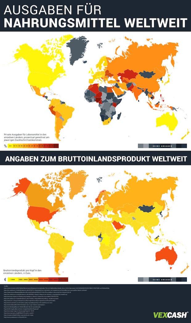 Photo of Weltweite Ausgaben für Lebensmittel: Industrieländer sparen am Essen