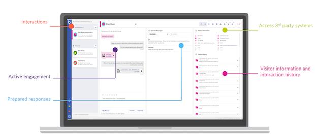 Photo of Bold360: LogMeIn präsentiert intelligente Lösung für den Kundenservice