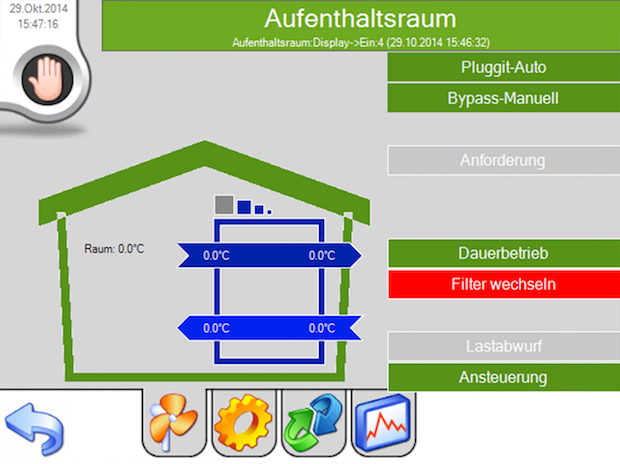 Photo of Durchatmen im Smart Home: Dicke Luft war gestern