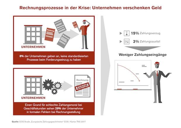 Photo of Fehler im System: Unternehmen verschenken ihr Geld