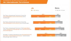 Unternehmen unterschätzen Einfluss des internationalen Terrorismus auf ihr Geschäft