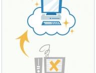 Gebrauchte Software für Unternehmen – So läuft das Geschäft