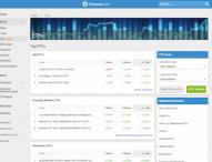 Verbesserte Suchfunktion mit Filter für passgenaue Fondsauswahl
