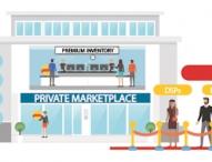 Die Macht der Daten: Erfolgsfaktoren für private Marktplätze im App-Marketing