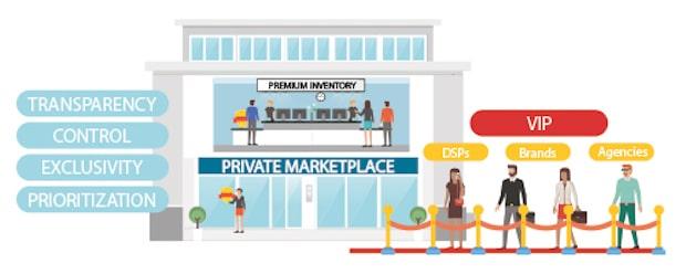 Photo of Die Macht der Daten: Erfolgsfaktoren für private Marktplätze im App-Marketing