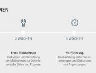 Uniserv hilft Energieversorgern, ihr Kundendaten-management für die Digitalisierung fit zu machen