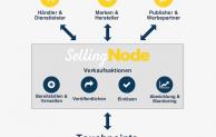 Komplettlösung für Gutscheine & Co.: Liquam denkt Rabattaktionen neu