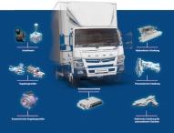 Chinas Nutzfahrzeugmarkt entdeckt die Schaltautomatik