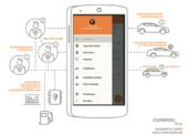 App – Kostenloses Tool vereinfacht Fleetmanagement