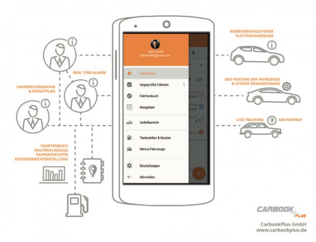 App - Kostenloses Tool vereinfacht Fleetmanagement