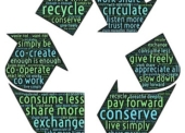 Wie man nachhaltig Werbung  betreiben kann