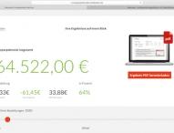 Digitalisierung von indirektem Einkauf