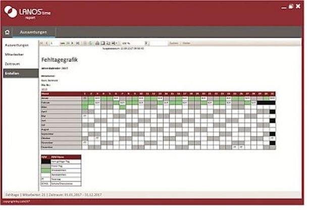 LANOS: Smarte Datenaufbereitungs- und Berichts-Lösung für das Personalwesen