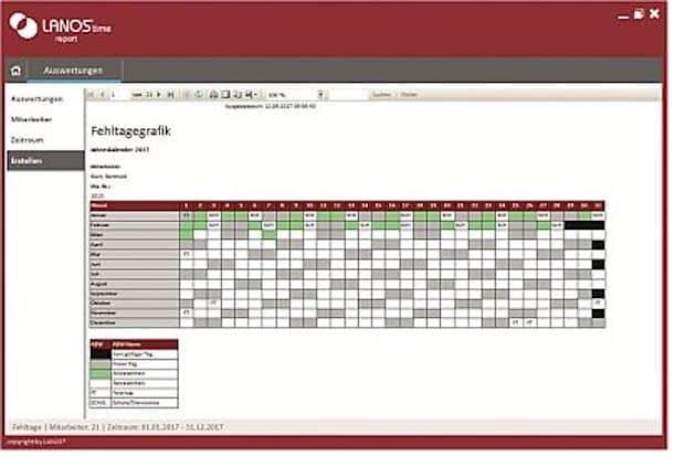 Bild von LANOS: Smarte Datenaufbereitungs- und Berichts-Lösung für das Personalwesen
