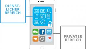 Sieben goldene Regeln für Sicherheit auf mobilen Geräten