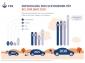 Automobilzulieferer brauchen Transformationsstrategie