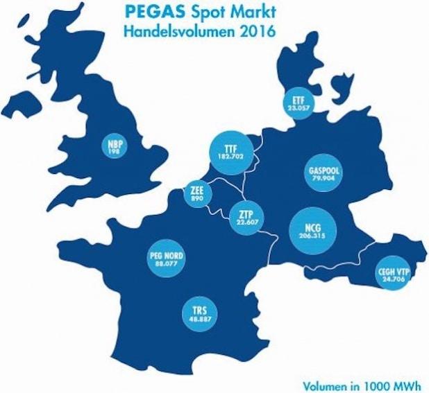 Nachfrage: Der kurzfristige Erdgashandel wird digital