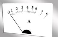 Wie kann Strom gemessen werden?