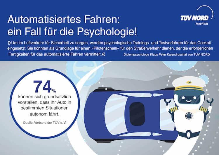 Photo of Fahrerassistenzsystem – ein Fall für die Psychologie