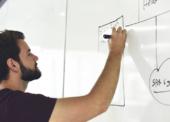 Wie Unternehmenssoftware Gründern und KMUs helfen kann, Produktivität zu steigern