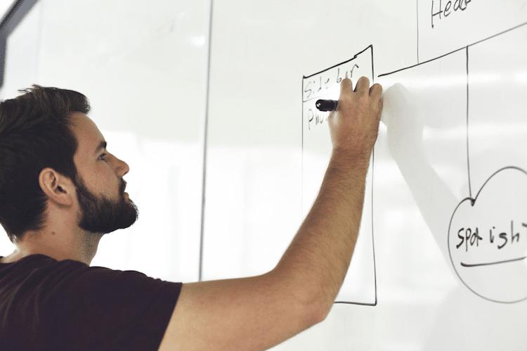 Photo of Wie Unternehmenssoftware Gründern und KMUs helfen kann, Produktivität zu steigern