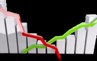 EMI – Industrie von Stabilisierung weit entfernt