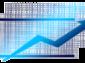 Mittelstandskonjunktur in NRW stabil