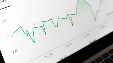 Photo of Aktien kaufen und verkaufen: Ratgeber für Einsteiger
